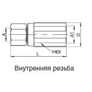 Тип DG 750 DN 17 = 225 мм