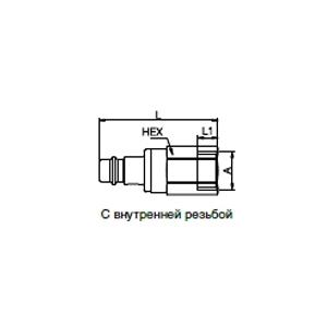 Ниппели - с плоским уплотнением; нержавеющая сталь
