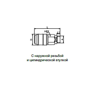 Муфты - с клапаном; термопластик; CHEM