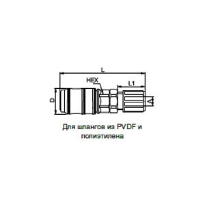 Муфты - с клапаном; термопластик; CHEM+