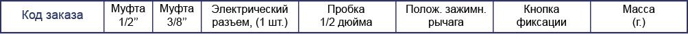 Панель ниппелей с крышкой (1/2+3/8 дюйма)