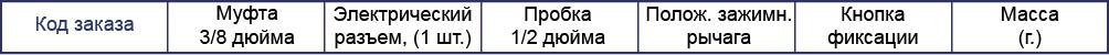 Панель муфт с защитной крышкой (3/8 дюйма)