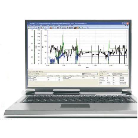 Программное обеспечение SensoWin®