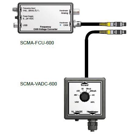 SCMA-FCU/VADC